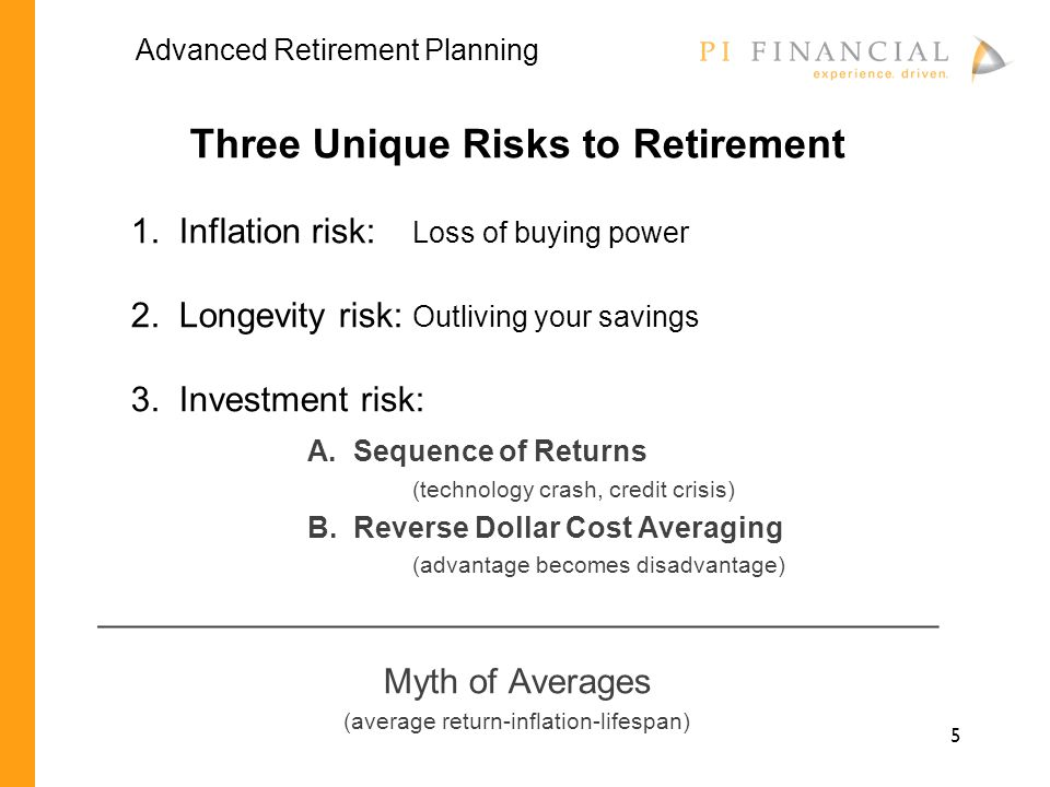 5 Three Unique Risks to Retirement 1. Inflation risk: Loss of buying power 2.