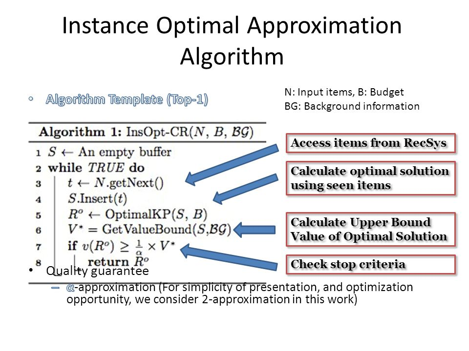 Instance Optimal Approximation Algorithm Access items from RecSys Calculate Upper Bound Value of Optimal Solution Check stop criteria Calculate optimal solution using seen items N: Input items, B: Budget BG: Background information