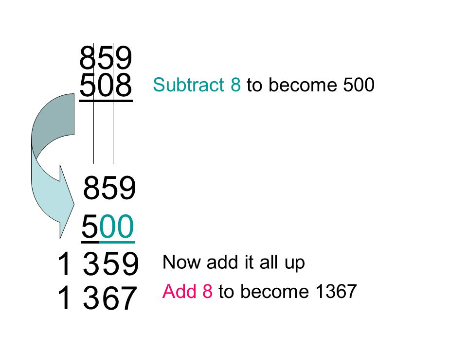 859 508 Add 8 to become 1367 Subtract 8 to become 500 Now add it all up 859 500 1 3 5 9 67