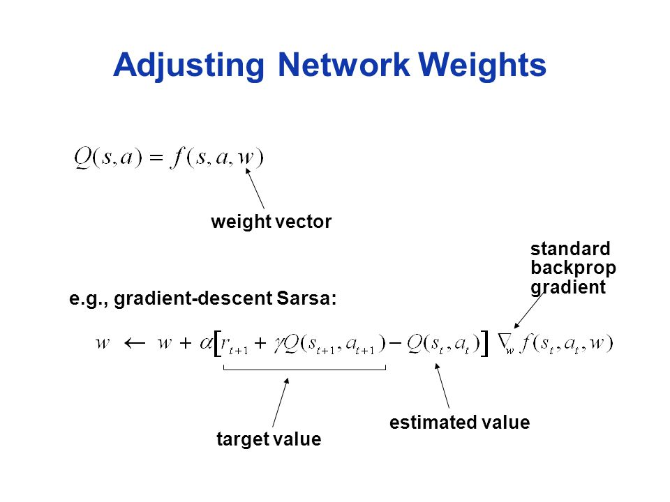 Adjusting Network Weights estimated value e.g., gradient-descent Sarsa: target value weight vector standard backprop gradient