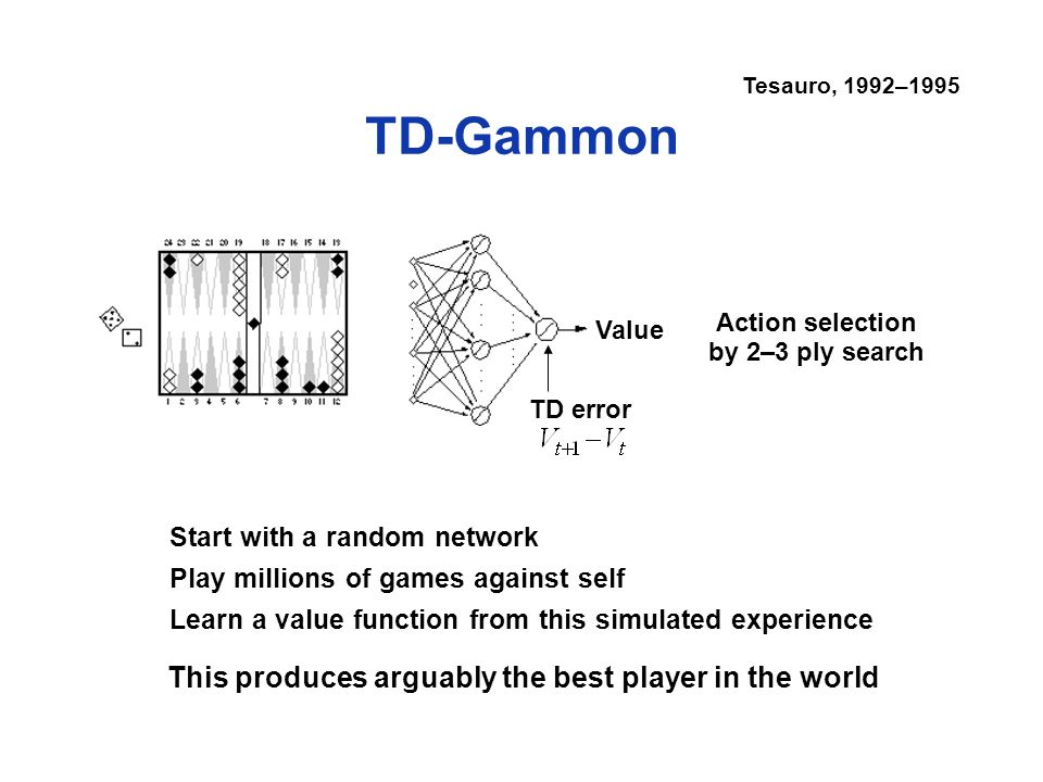 TD-Gammon Tesauro, 1992–1995 Start with a random network Play millions of games against self Learn a value function from this simulated experience This produces arguably the best player in the world Action selection by 2–3 ply search Value TD error