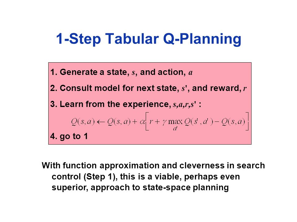 1-Step Tabular Q-Planning 1. Generate a state, s, and action, a 2.