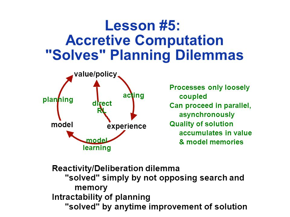 Lesson #5: Accretive Computation Solves Planning Dilemmas Processes only loosely coupled Can proceed in parallel, asynchronously Quality of solution accumulates in value & model memories Reactivity/Deliberation dilemma solved simply by not opposing search and memory Intractability of planning solved by anytime improvement of solution value/policy model experience acting model learning direct RL planning