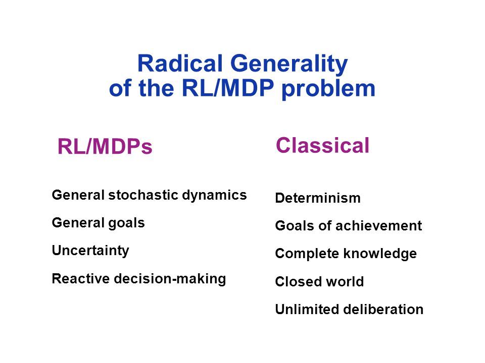 Radical Generality of the RL/MDP problem Determinism Goals of achievement Complete knowledge Closed world Unlimited deliberation General stochastic dynamics General goals Uncertainty Reactive decision-making Classical RL/MDPs