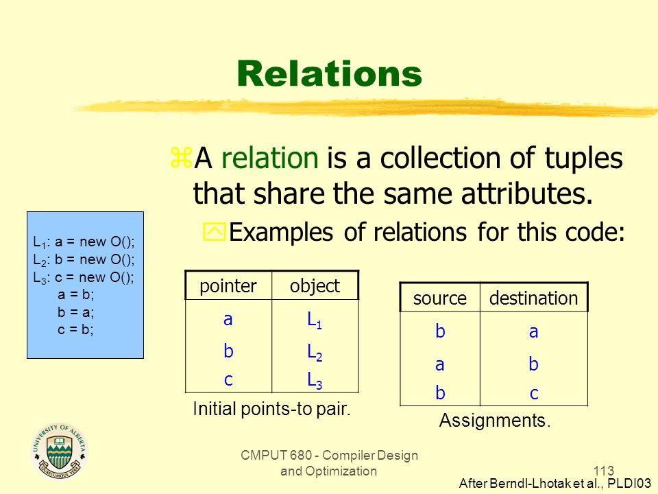 CMPUT 680 - Compiler Design and Optimization113 Relations zA relation is a collection of tuples that share the same attributes.