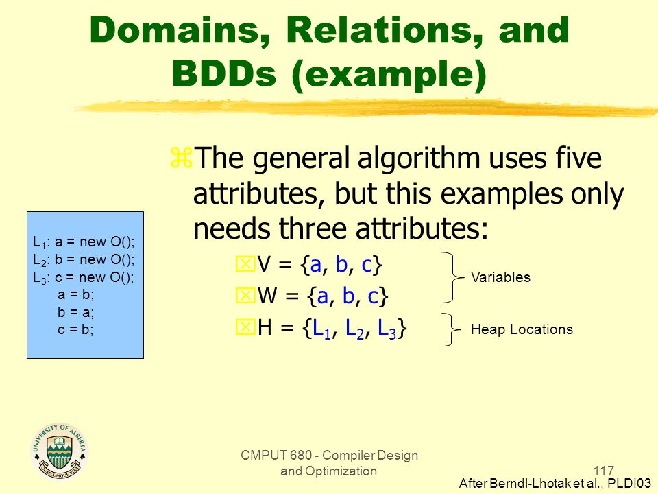 CMPUT 680 - Compiler Design and Optimization117 Domains, Relations, and BDDs (example) zThe general algorithm uses five attributes, but this examples only needs three attributes: xV = {a, b, c} xW = {a, b, c} xH = {L 1, L 2, L 3 } L 1 : a = new O(); L 2 : b = new O(); L 3 : c = new O(); a = b; b = a; c = b; Variables Heap Locations After Berndl-Lhotak et al., PLDI03