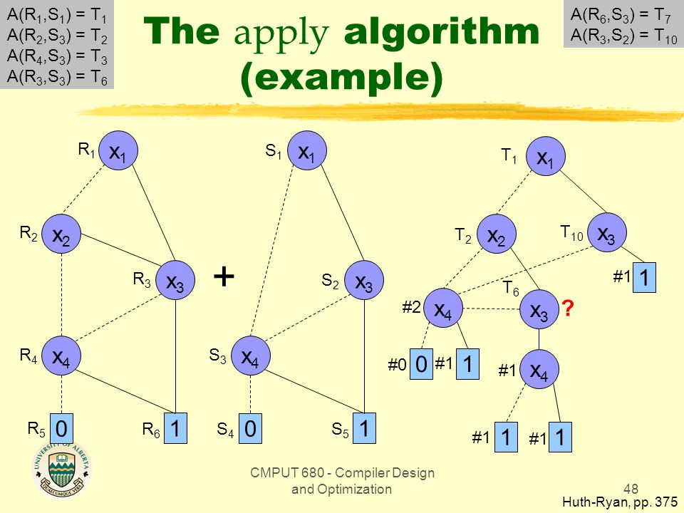 CMPUT 680 - Compiler Design and Optimization48 The apply algorithm (example) Huth-Ryan, pp.
