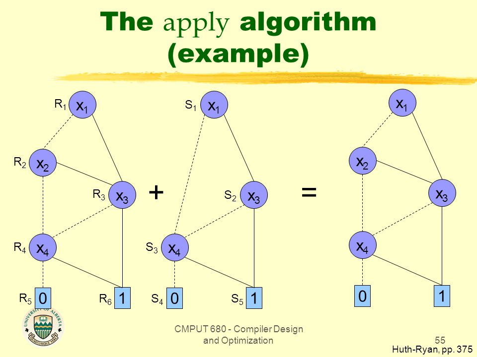 CMPUT 680 - Compiler Design and Optimization55 The apply algorithm (example) Huth-Ryan, pp.