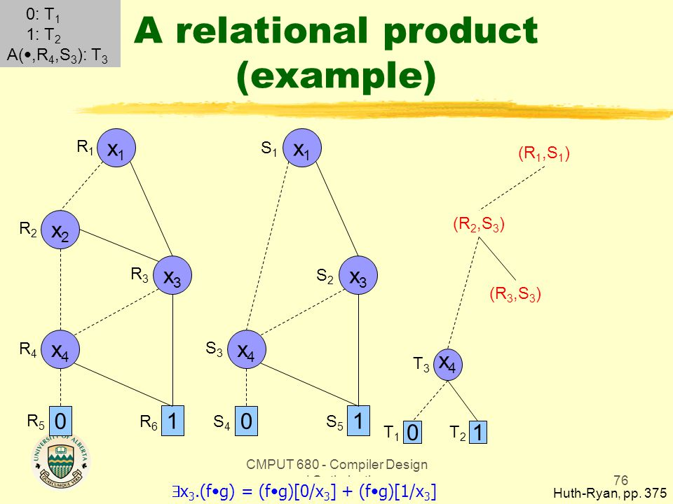 CMPUT 680 - Compiler Design and Optimization76 A relational product (example) Huth-Ryan, pp.