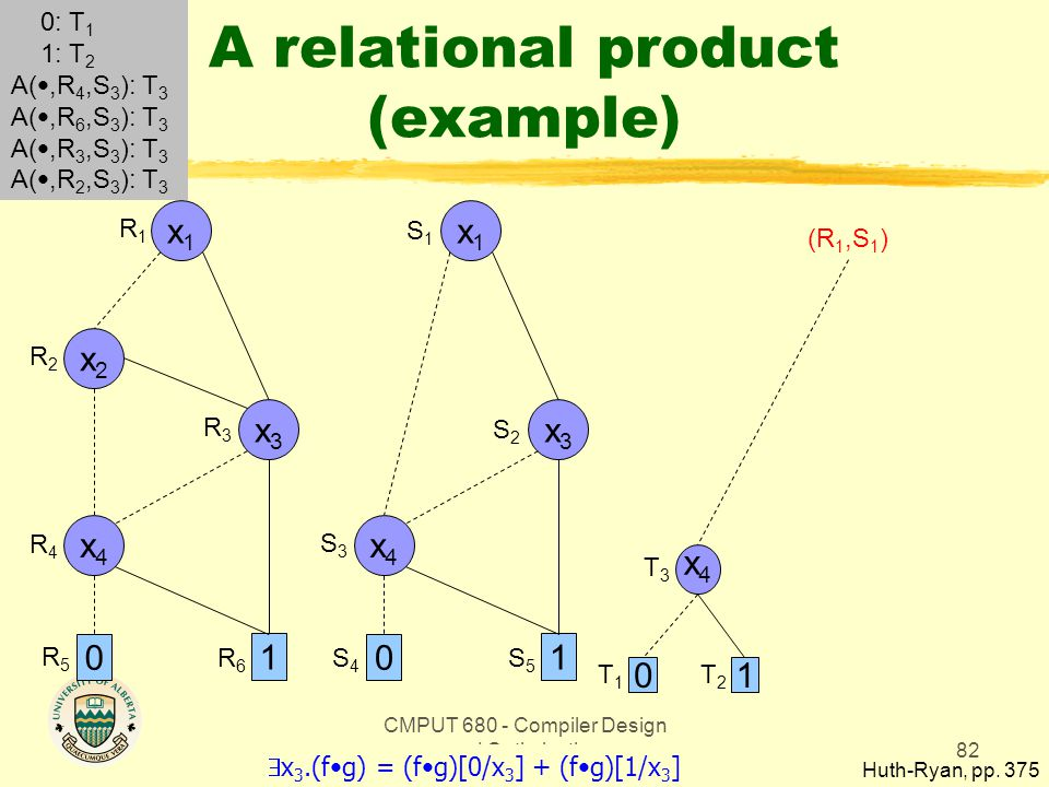 CMPUT 680 - Compiler Design and Optimization82 A relational product (example) Huth-Ryan, pp.
