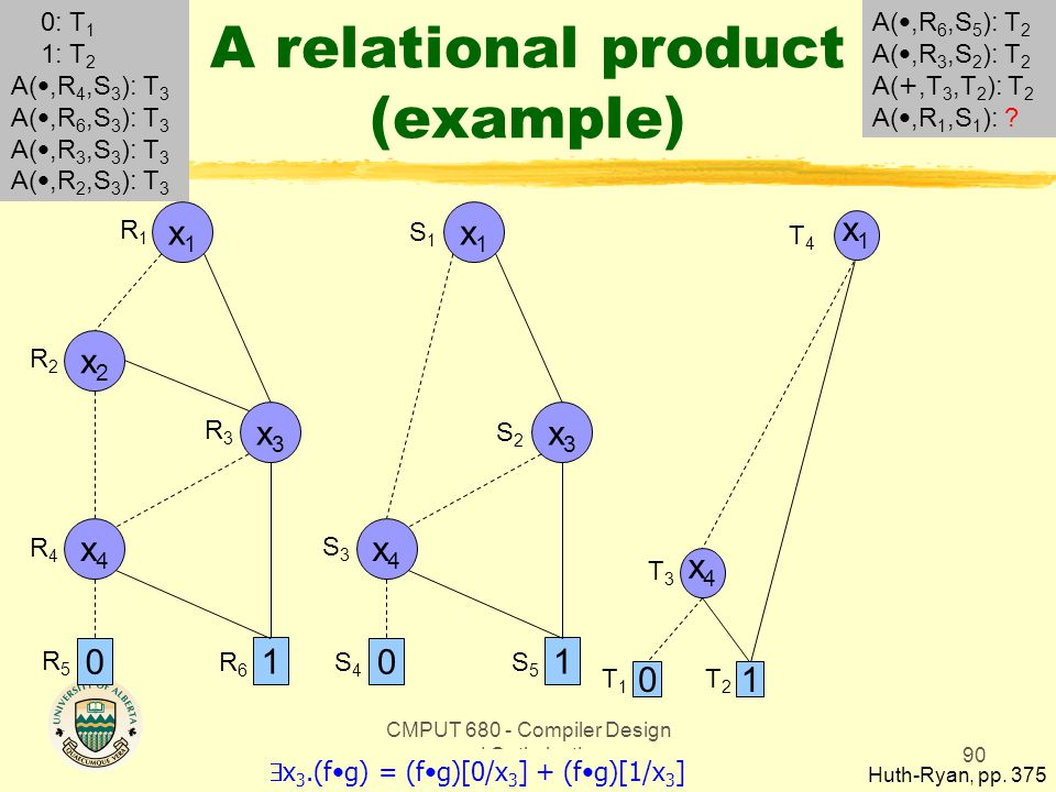 CMPUT 680 - Compiler Design and Optimization90 A relational product (example) Huth-Ryan, pp.