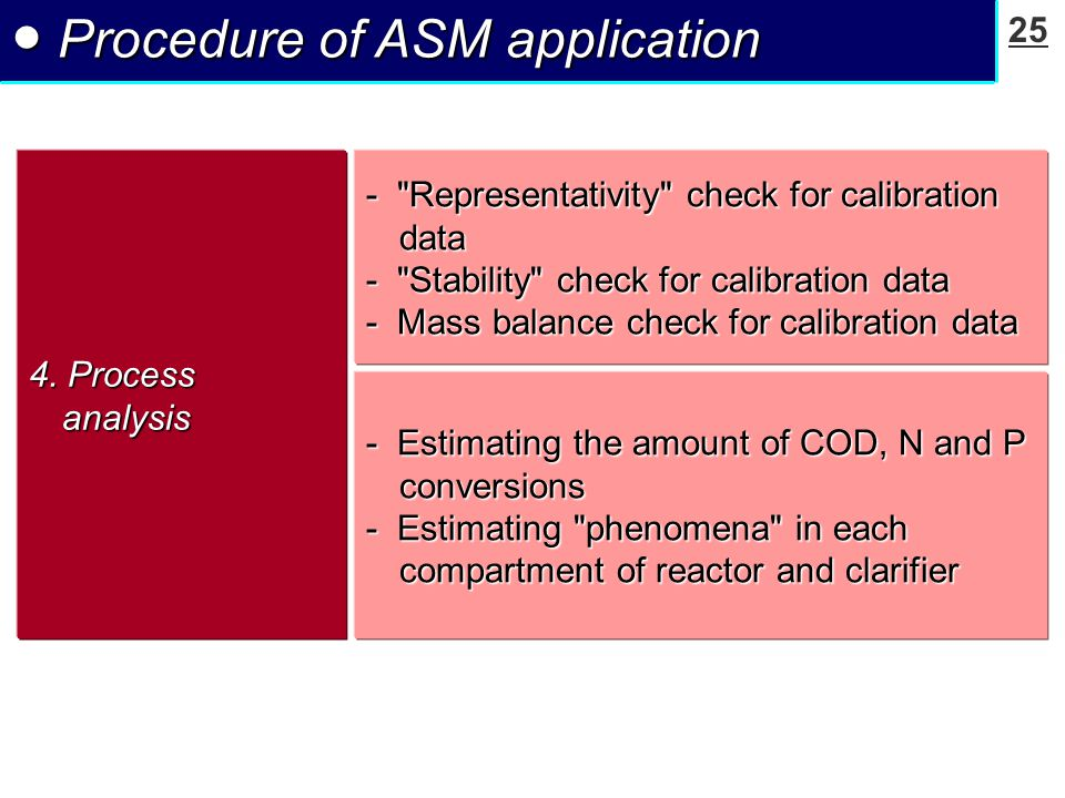 25 ● Procedure of ASM application 4.