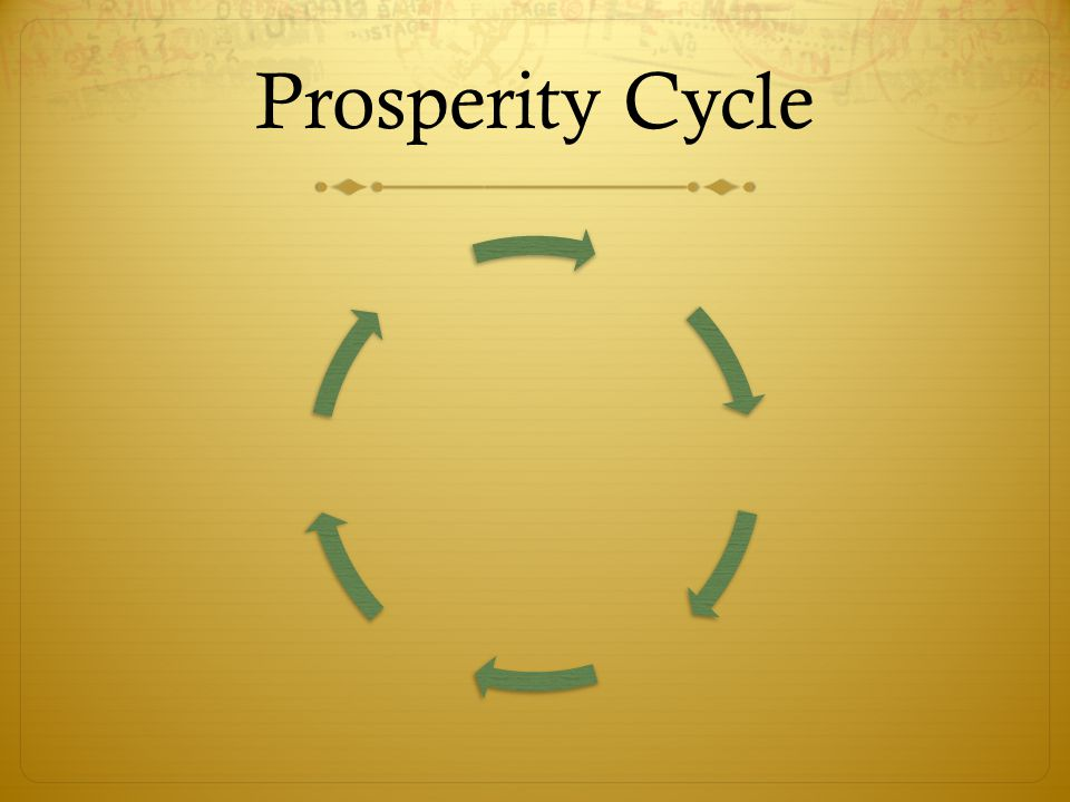 Prosperity Cycle