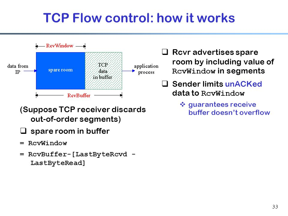 33 TCP Flow control: how it works (Suppose TCP receiver discards out-of-order segments)  spare room in buffer = RcvWindow = RcvBuffer-[LastByteRcvd - LastByteRead]  Rcvr advertises spare room by including value of RcvWindow in segments  Sender limits unACKed data to RcvWindow  guarantees receive buffer doesn't overflow
