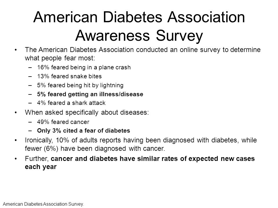 American Diabetes Association Awareness Survey The American Diabetes Association conducted an online survey to determine what people fear most: –16% feared being in a plane crash –13% feared snake bites –5% feared being hit by lightning –5% feared getting an illness/disease –4% feared a shark attack When asked specifically about diseases: –49% feared cancer –Only 3% cited a fear of diabetes Ironically, 10% of adults reports having been diagnosed with diabetes, while fewer (6%) have been diagnosed with cancer.