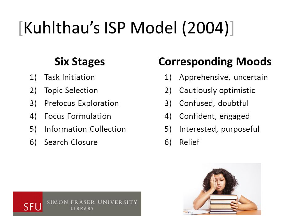 [Kuhlthau's ISP Model (2004)] Six Stages 1)Task Initiation 2)Topic Selection 3)Prefocus Exploration 4)Focus Formulation 5)Information Collection 6)Search Closure Corresponding Moods 1)Apprehensive, uncertain 2)Cautiously optimistic 3)Confused, doubtful 4)Confident, engaged 5)Interested, purposeful 6)Relief