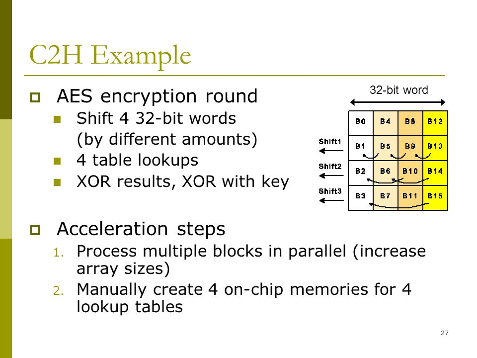 27 C2H Example  AES encryption round Shift 4 32-bit words (by different amounts) 4 table lookups XOR results, XOR with key  Acceleration steps 1.