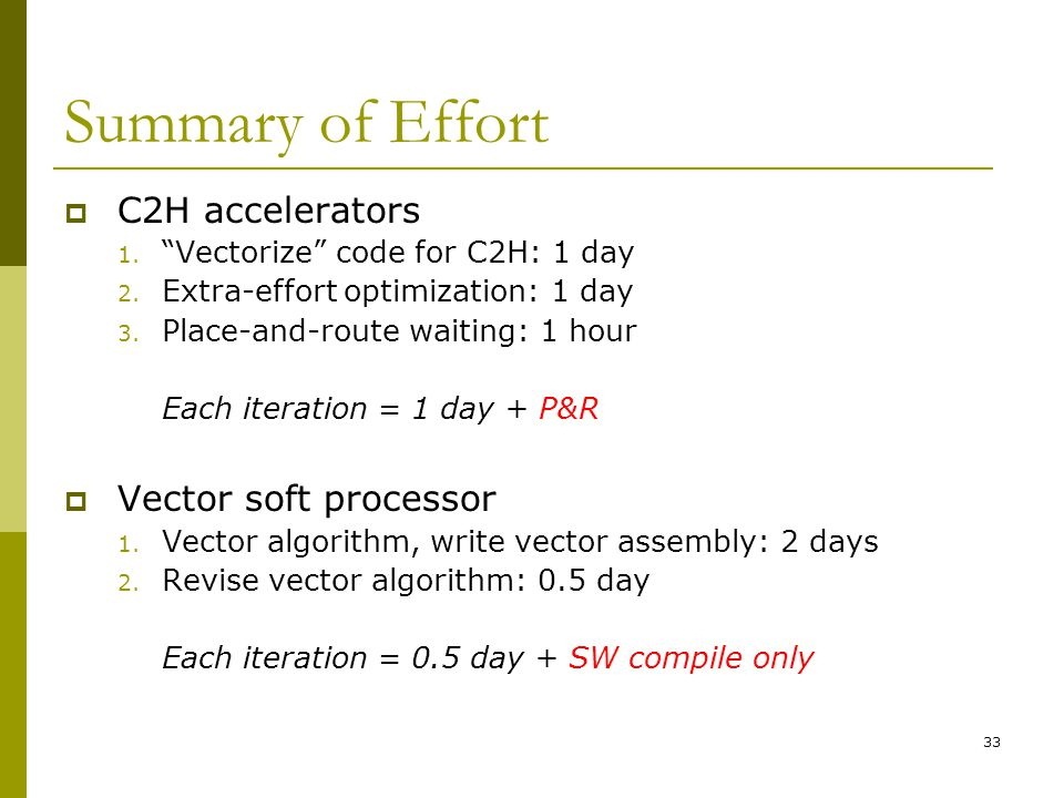 33 Summary of Effort  C2H accelerators 1. Vectorize code for C2H: 1 day 2.