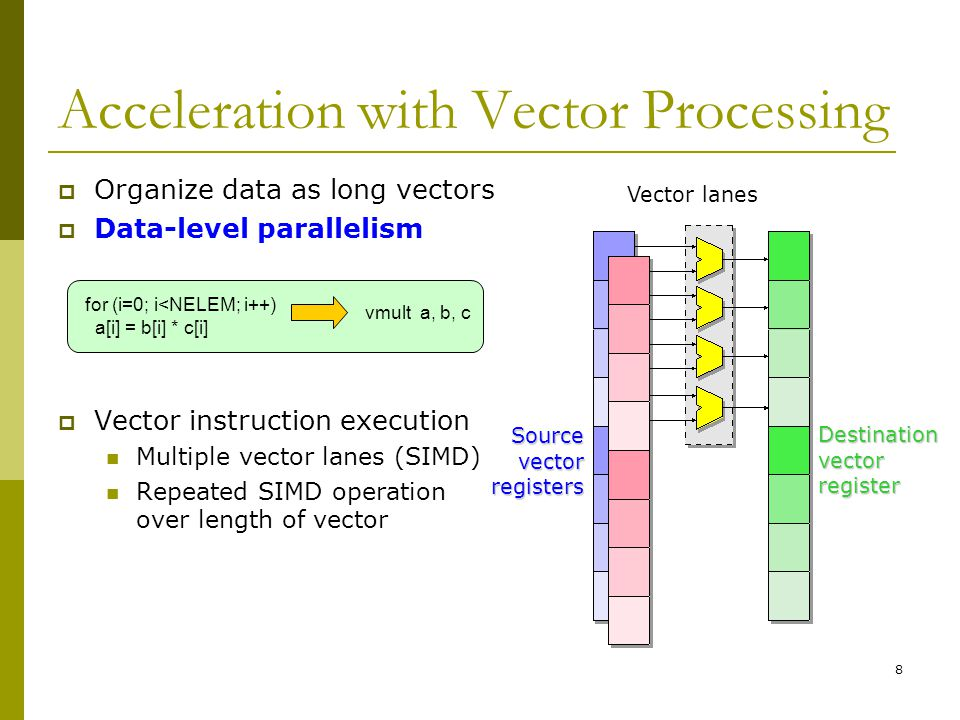 8 Acceleration with Vector Processing  Organize data as long vectors  Data-level parallelism  Vector instruction execution Multiple vector lanes (SIMD) Repeated SIMD operation over length of vector Sourcevectorregisters Destinationvectorregister Vector lanes for (i=0; i<NELEM; i++) a[i] = b[i] * c[i] vmult a, b, c