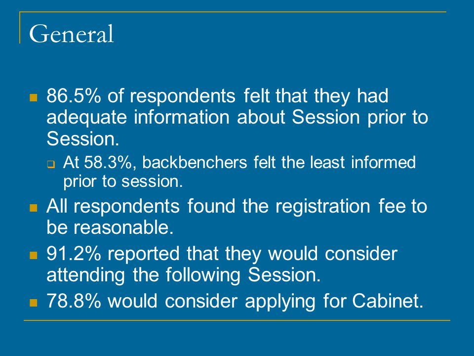 General 86.5% of respondents felt that they had adequate information about Session prior to Session.