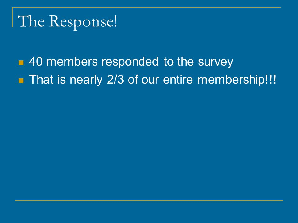The Response! 40 members responded to the survey That is nearly 2/3 of our entire membership!!!