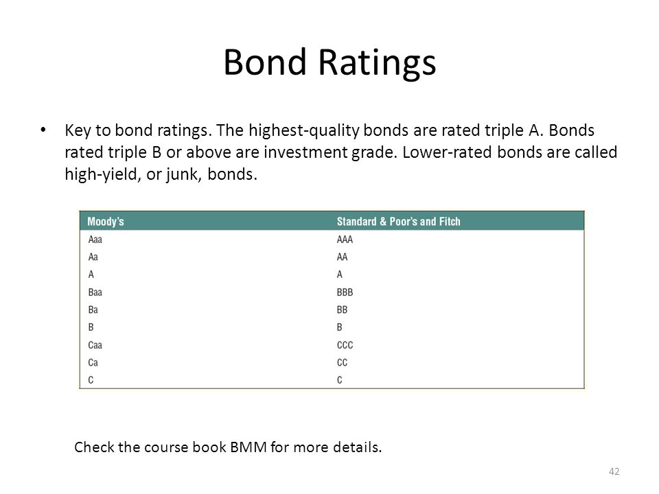 Bond Ratings Key to bond ratings. The highest-quality bonds are rated triple A.