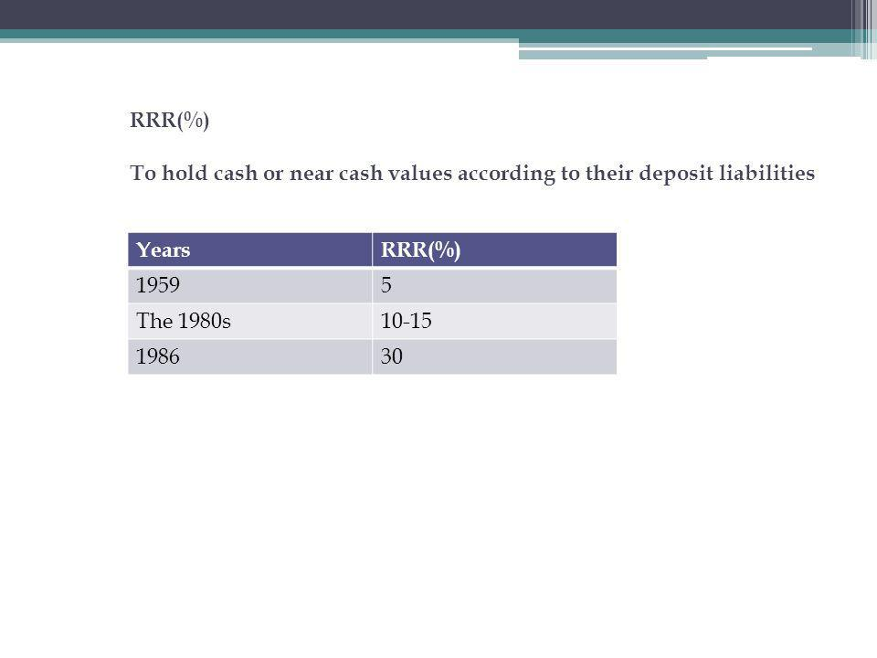 RRR(%) To hold cash or near cash values according to their deposit liabilities YearsRRR(%) 19595 The 1980s10-15 198630