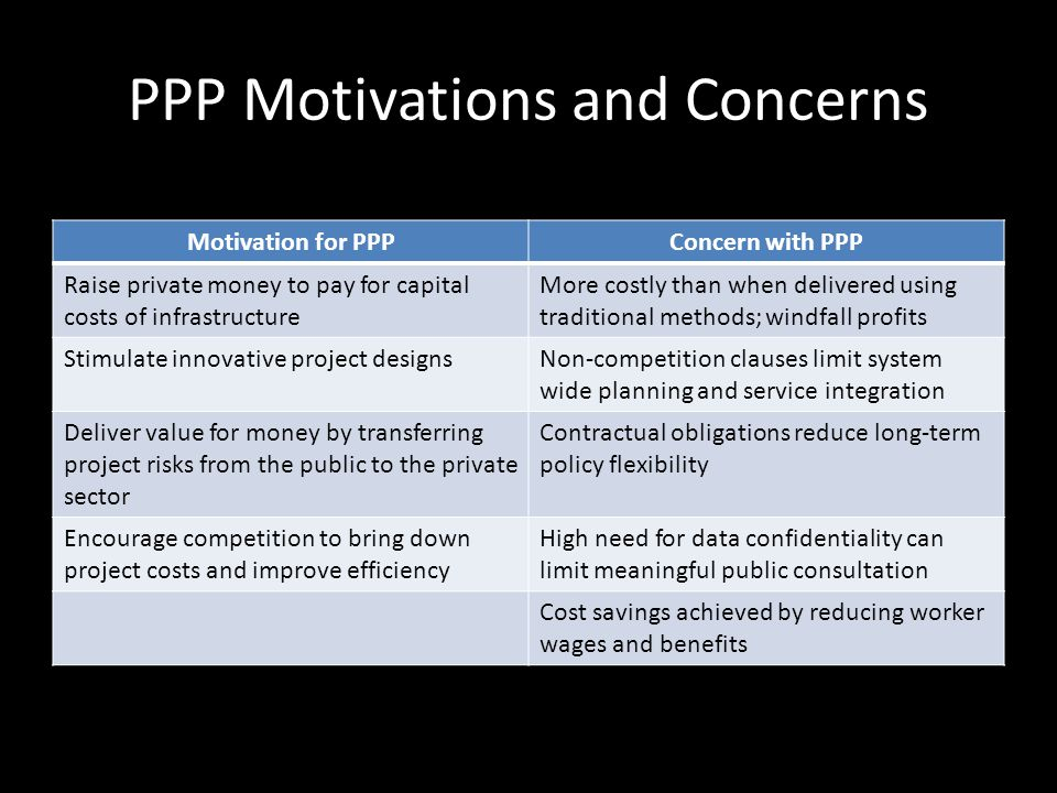 PPP Motivations and Concerns Motivation for PPPConcern with PPP Raise private money to pay for capital costs of infrastructure More costly than when delivered using traditional methods; windfall profits Stimulate innovative project designsNon-competition clauses limit system wide planning and service integration Deliver value for money by transferring project risks from the public to the private sector Contractual obligations reduce long-term policy flexibility Encourage competition to bring down project costs and improve efficiency High need for data confidentiality can limit meaningful public consultation Cost savings achieved by reducing worker wages and benefits