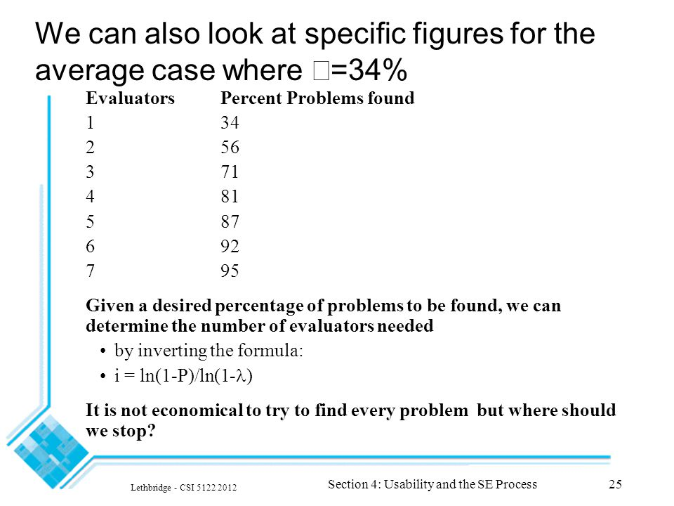 Lethbridge - CSI 5122 2012 Section 4: Usability and the SE Process25 We can also look at specific figures for the average case where  =34% EvaluatorsPercent Problems found 134 256 371 481 587 692 795 Given a desired percentage of problems to be found, we can determine the number of evaluators needed by inverting the formula: i = ln(1-P)/ln(1- ) It is not economical to try to find every problem but where should we stop