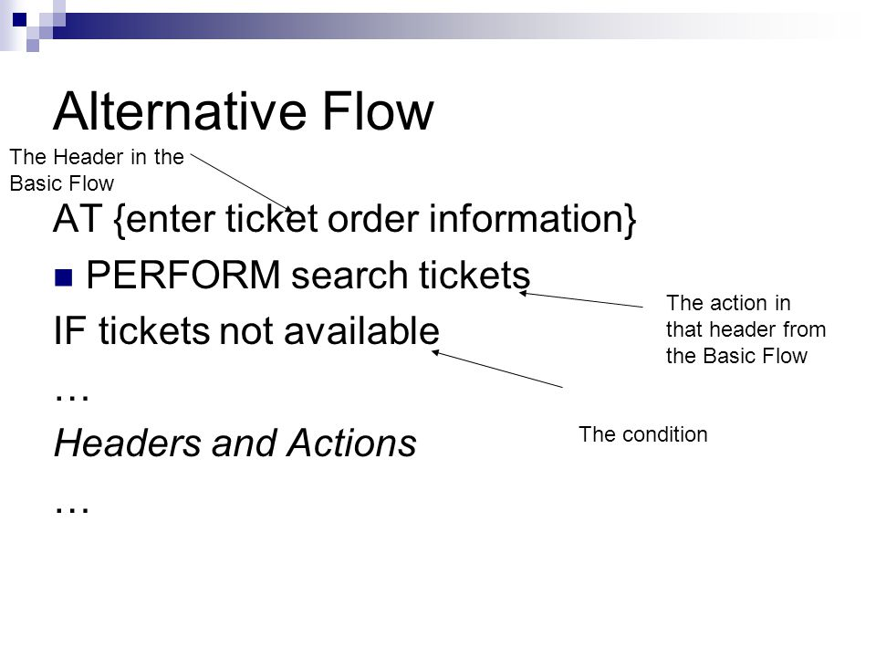 Alternative Flow AT {enter ticket order information} PERFORM search tickets IF tickets not available … Headers and Actions … The condition The Header in the Basic Flow The action in that header from the Basic Flow