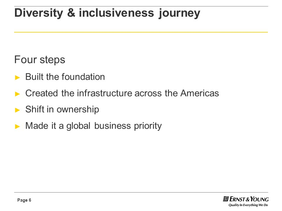 Page 6 Diversity & inclusiveness journey Four steps ► Built the foundation ► Created the infrastructure across the Americas ► Shift in ownership ► Made it a global business priority
