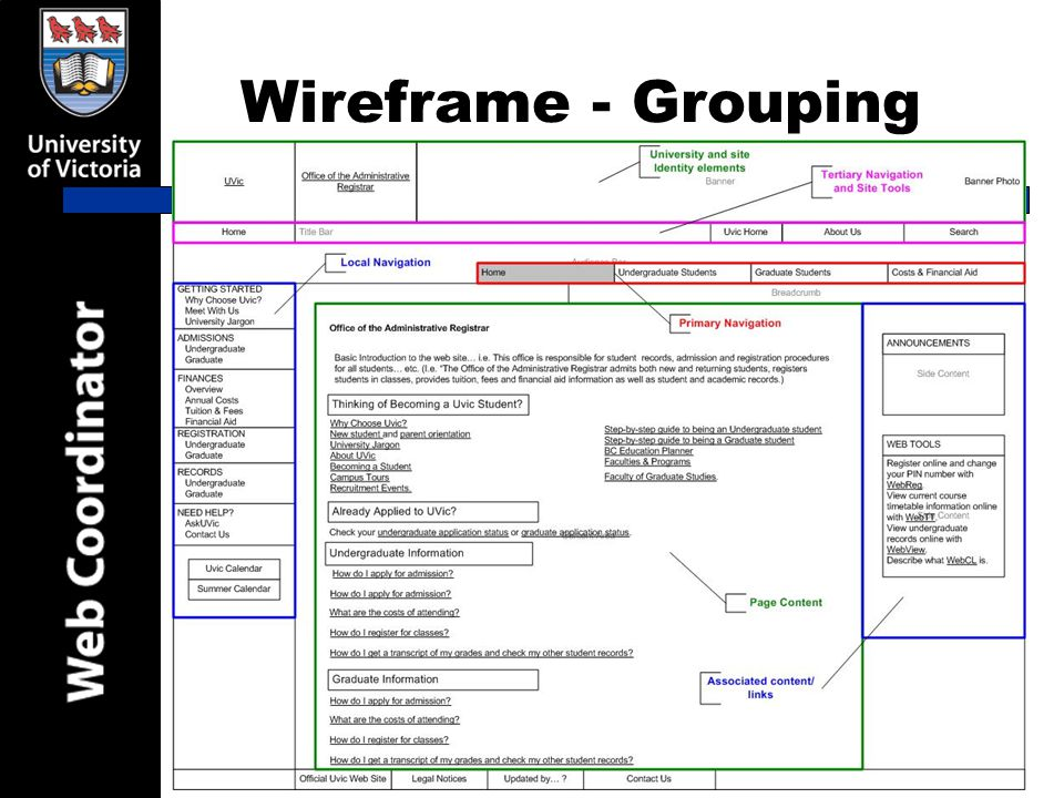 Wireframe - Grouping