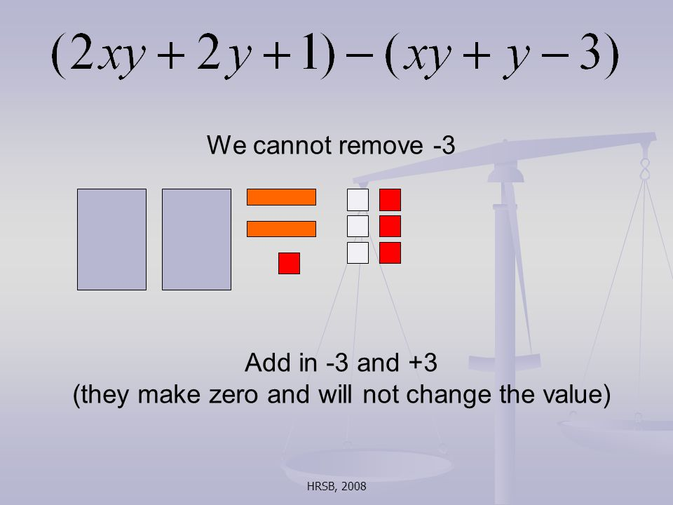 HRSB, 2008 We cannot remove -3 Add in -3 and +3 (they make zero and will not change the value)