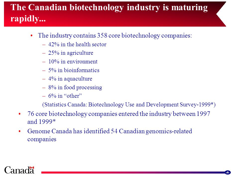 3 The Canadian biotechnology industry is maturing rapidly...