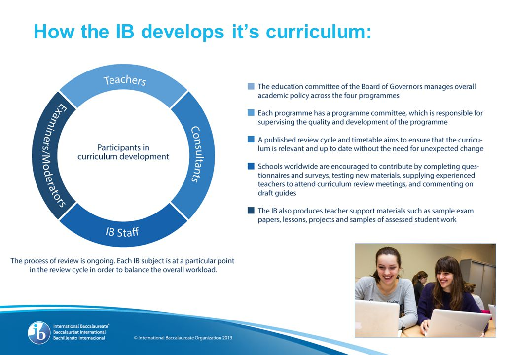 How the IB develops it's curriculum: