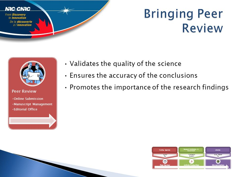 Validates the quality of the science Ensures the accuracy of the conclusions Promotes the importance of the research findings Funding Agencies Research Institutions & Government Libraries Subs/Reader Pay Publication Support Author Pay