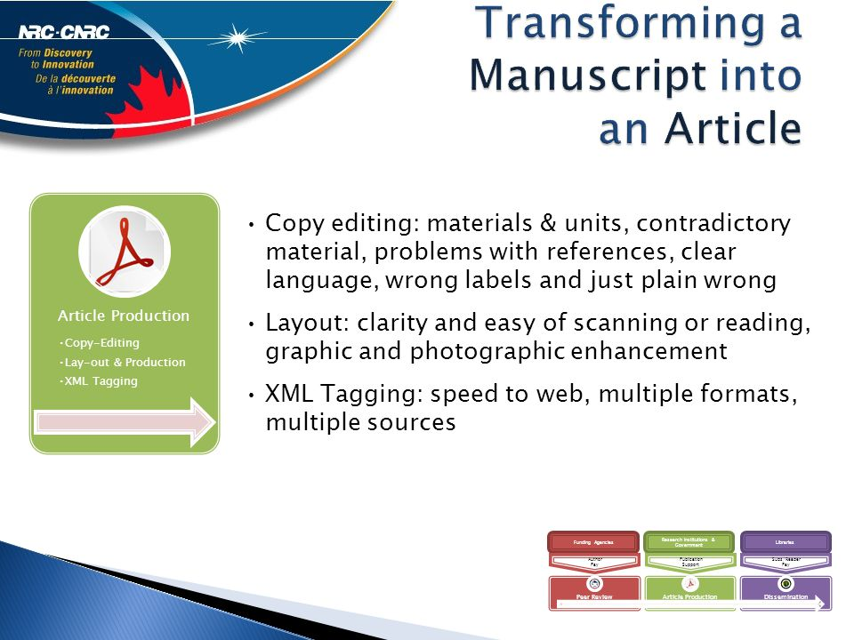 Copy editing: materials & units, contradictory material, problems with references, clear language, wrong labels and just plain wrong Layout: clarity and easy of scanning or reading, graphic and photographic enhancement XML Tagging: speed to web, multiple formats, multiple sources Funding Agencies Research Institutions & Government Libraries Subs/Reader Pay Publication Support Author Pay