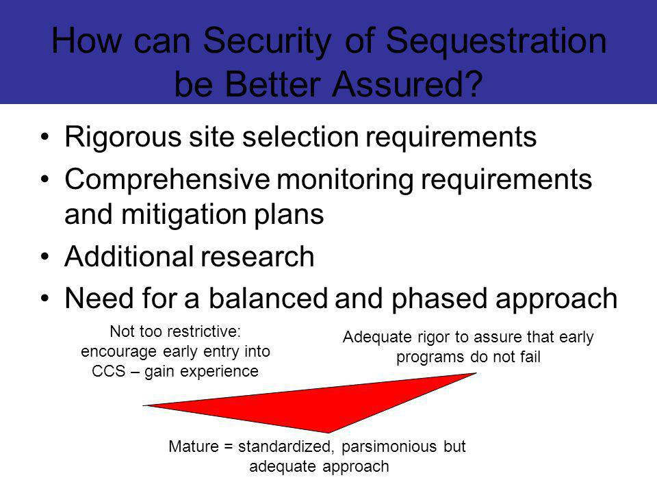 How can Security of Sequestration be Better Assured.