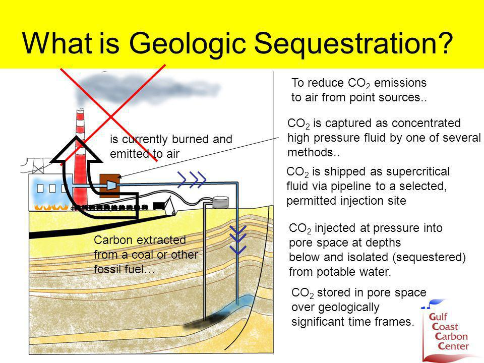 What is Geologic Sequestration. To reduce CO 2 emissions to air from point sources..