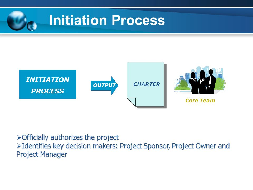 Initiation Process INITIATION PROCESS CHARTER  Officially authorizes the project  Identifies key decision makers: Project Sponsor, Project Owner and Project Manager Core Team OUTPUT