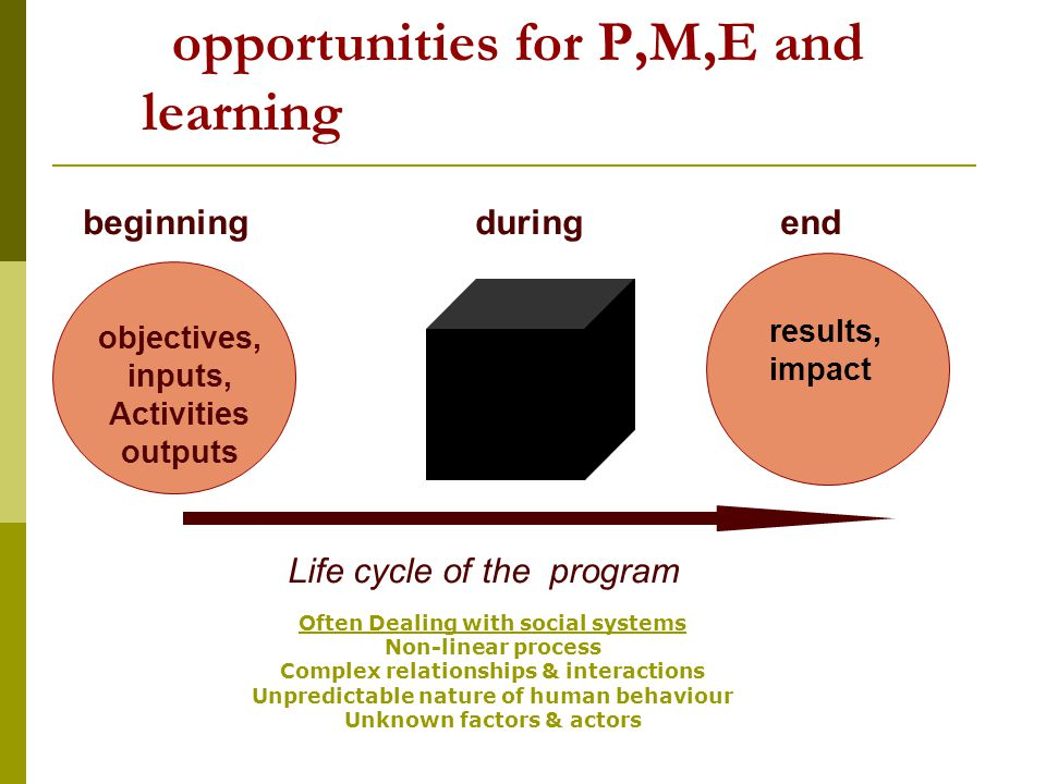 opportunities for P,M,E and learning beginning Life cycle of the program endduring objectives, inputs, Activities outputs results, impact Often Dealing with social systems Non-linear process Complex relationships & interactions Unpredictable nature of human behaviour Unknown factors & actors