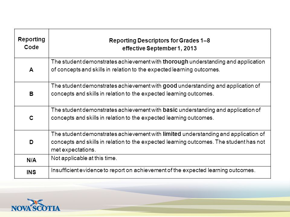 Reporting Code Reporting Descriptors for Grades 1–8 effective September 1, 2013 A The student demonstrates achievement with thorough understanding and application of concepts and skills in relation to the expected learning outcomes.