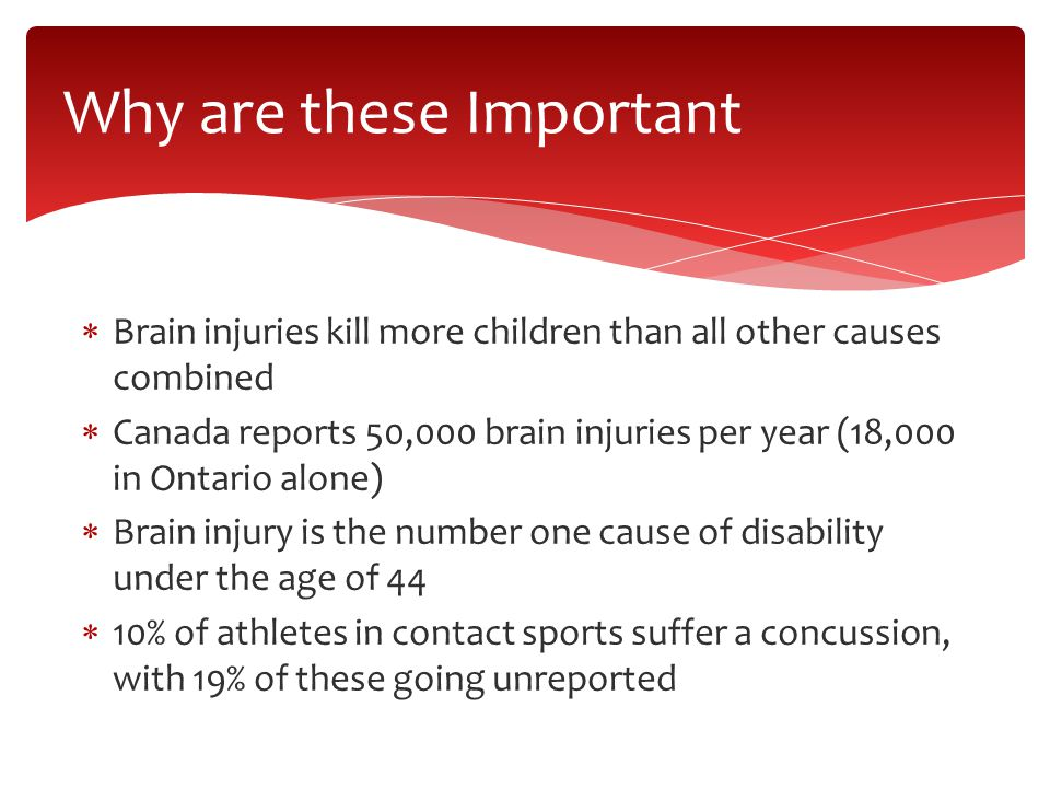  Brain injuries kill more children than all other causes combined  Canada reports 50,000 brain injuries per year (18,000 in Ontario alone)  Brain injury is the number one cause of disability under the age of 44  10% of athletes in contact sports suffer a concussion, with 19% of these going unreported Why are these Important