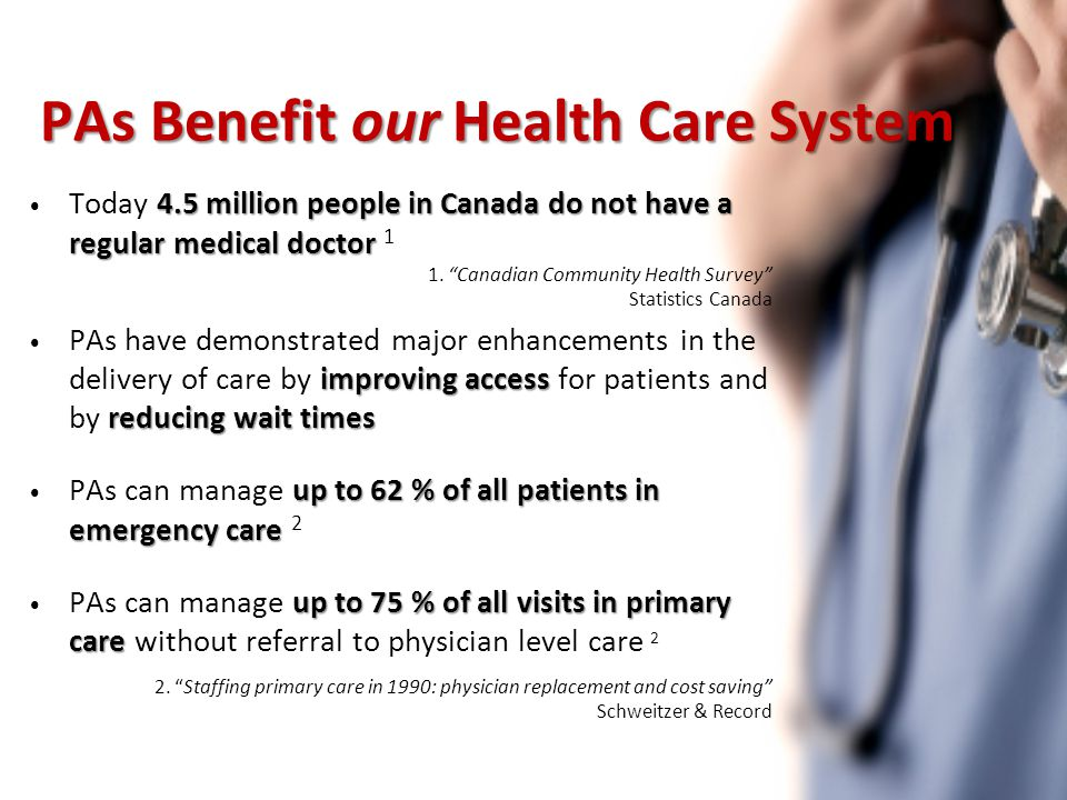 PAs Benefit our Health Care System 4.5 million people in Canada do not have a regular medical doctor Today 4.5 million people in Canada do not have a regular medical doctor 1 1.