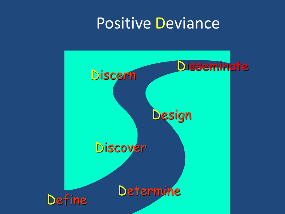 Positive Deviance Determine Discover Design Define Discern Disseminate