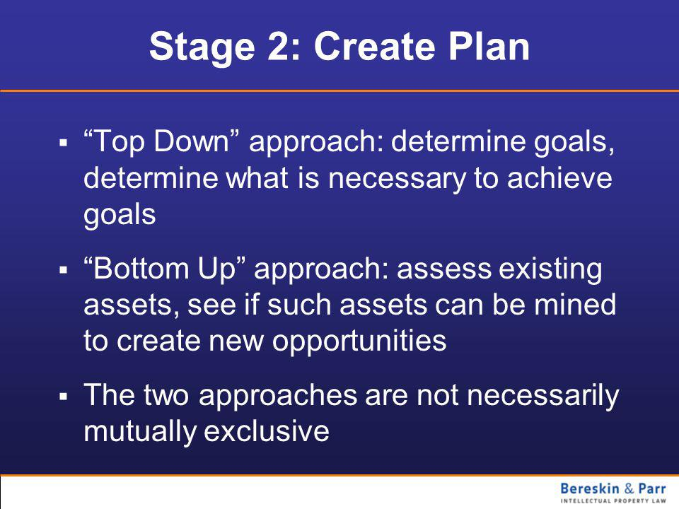Stage 2: Create Plan  Top Down approach: determine goals, determine what is necessary to achieve goals  Bottom Up approach: assess existing assets, see if such assets can be mined to create new opportunities  The two approaches are not necessarily mutually exclusive