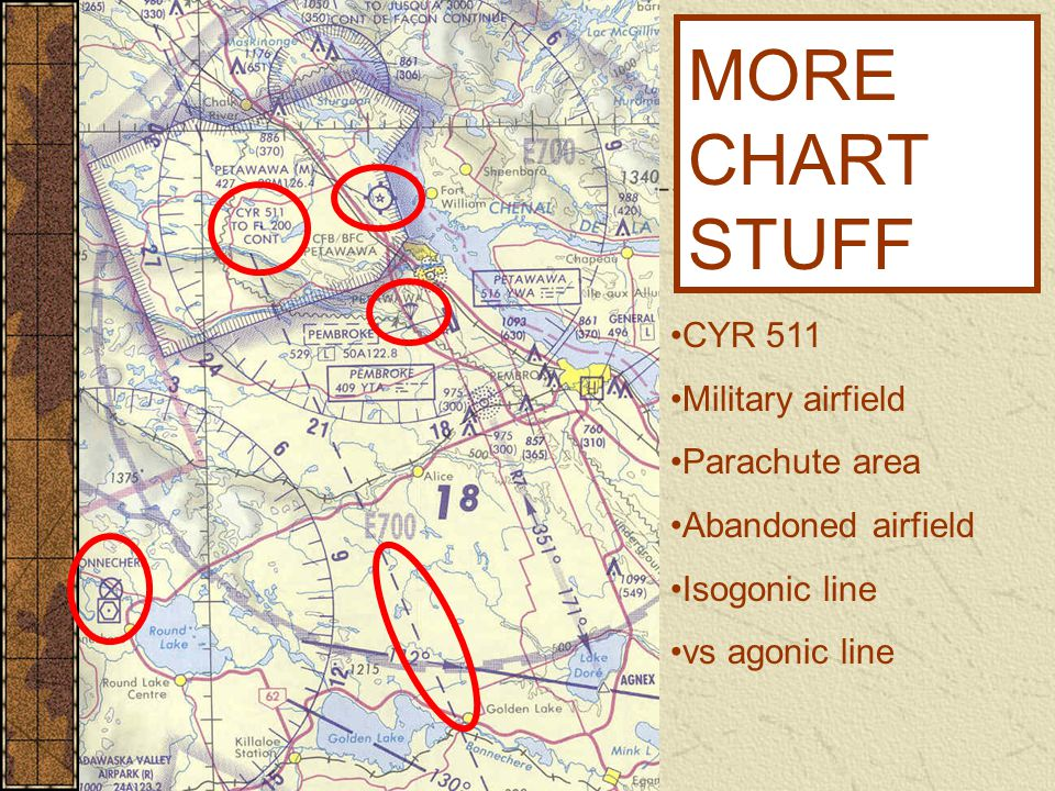 MORE CHART STUFF CYR 511 Military airfield Parachute area Abandoned airfield Isogonic line vs agonic line