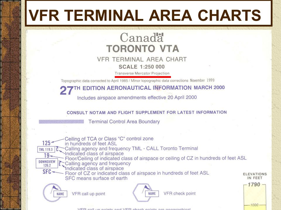 VFR TERMINAL AREA CHARTS