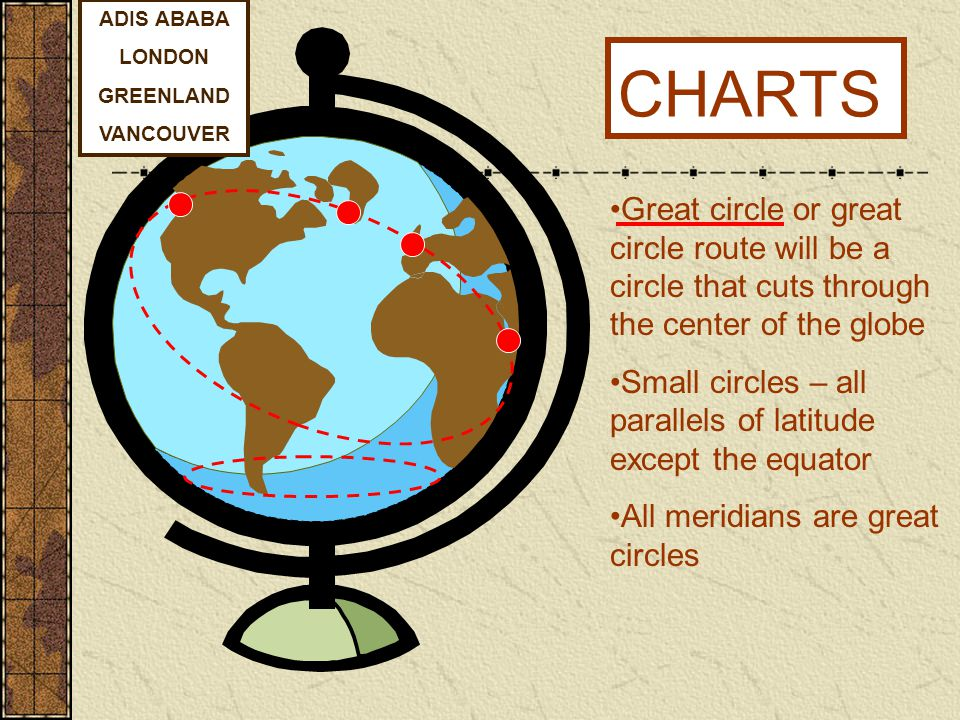 CHARTS Great circle or great circle route will be a circle that cuts through the center of the globe Small circles – all parallels of latitude except the equator All meridians are great circles ADIS ABABA LONDON GREENLAND VANCOUVER