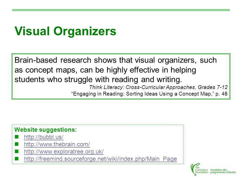 Website suggestions: Visual Organizers Brain-based research shows that visual organizers, such as concept maps, can be highly effective in helping students who struggle with reading and writing.